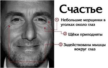 1 Как определить характер по чертам лица