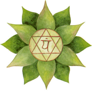 http://meditation-portal.com/wp-content/uploads/2011/08/41820514_anahata.jpg