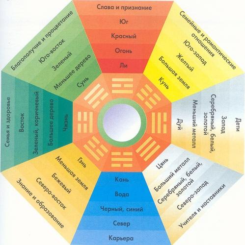 http://meditation-portal.com/wp-content/uploads/2012/07/88706663_x_e7e33bd2.jpg