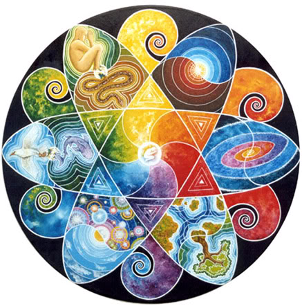 http://meditation-portal.com/wp-content/uploads/2012/10/holosGenesis.jpg