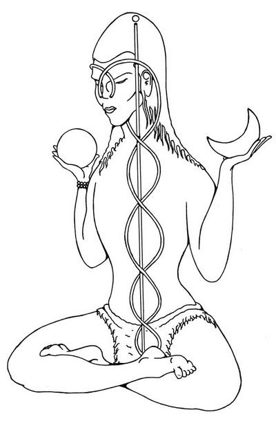 Три канала внутри человека: Ида, Пингала и Сушумна