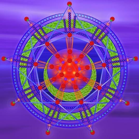 http://meditation-portal.com/wp-content/uploads/2014/05/10270779_478804415580978_4391928501306147396_n.jpg