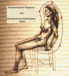 Оргазмическая медитация
