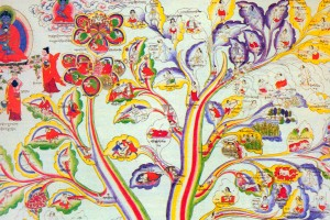 Лечение рака по принципам тибетской медицины