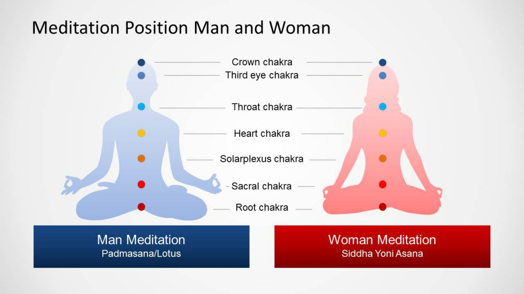 meditation-position-man-woman-2