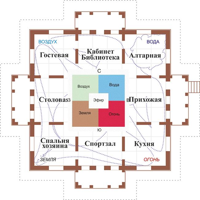 товаров участок по васту фото российский рынок